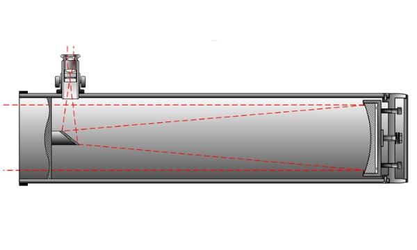 Schmidt-Newton telescope